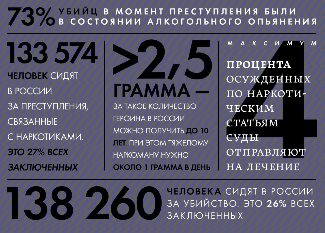 Иваново выплаты ветеранам труда выплачиваются ежемесячно или квартально